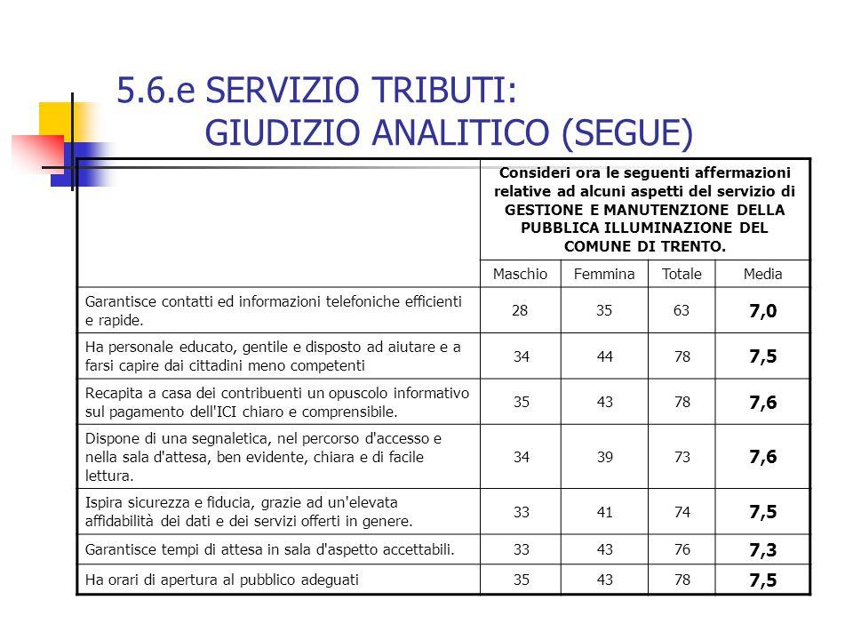 5.6.e SERVIZIO TRIBUTI: GIUDIZIO ANALITICO (SEGUE) Consideri ora le seguenti affermazioni relative ad alcuni aspetti del servizio di GESTIONE E MANUTE