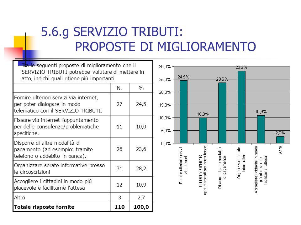 5.6.g SERVIZIO TRIBUTI: PROPOSTE DI MIGLIORAMENTO Tra le seguenti proposte di miglioramento che il SERVIZIO TRIBUTI potrebbe valutare di mettere in at
