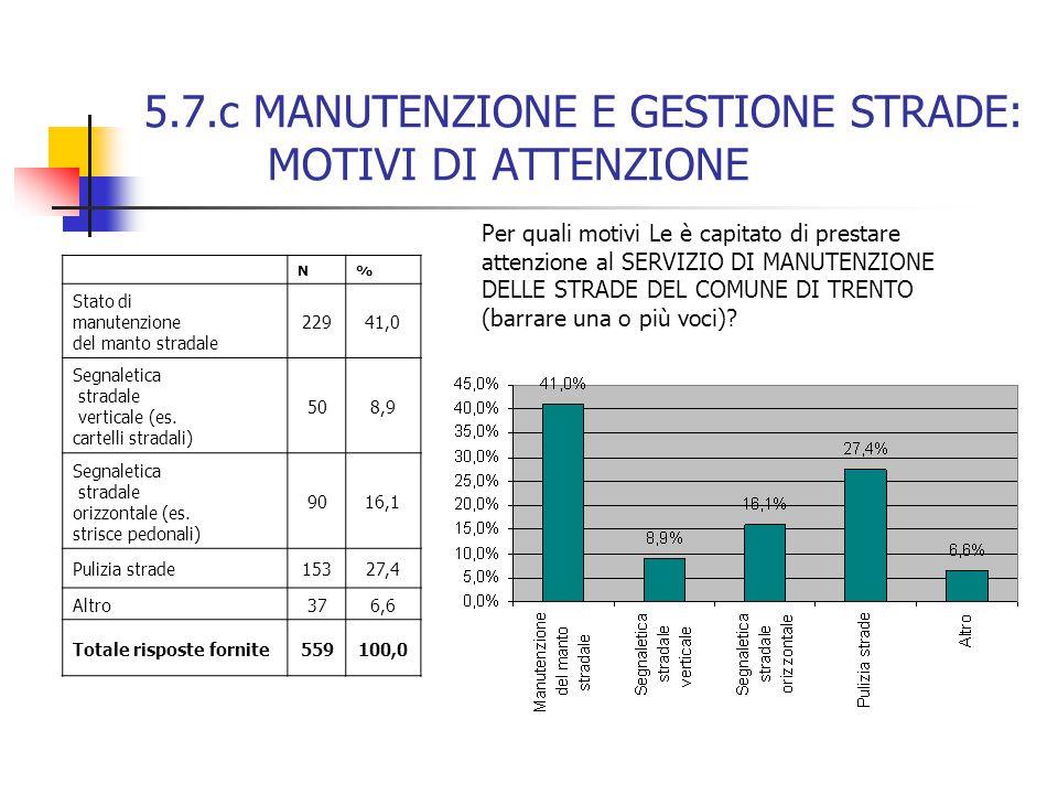 5.7.c MANUTENZIONE E GESTIONE STRADE: MOTIVI DI ATTENZIONE N% Stato di manutenzione del manto stradale 22941,0 Segnaletica stradale verticale (es. car