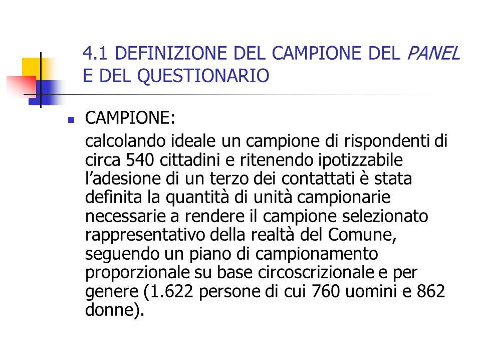 4.1 DEFINIZIONE DEL CAMPIONE DEL PANEL E DEL QUESTIONARIO CAMPIONE: calcolando ideale un campione di rispondenti di circa 540 cittadini e ritenendo ip