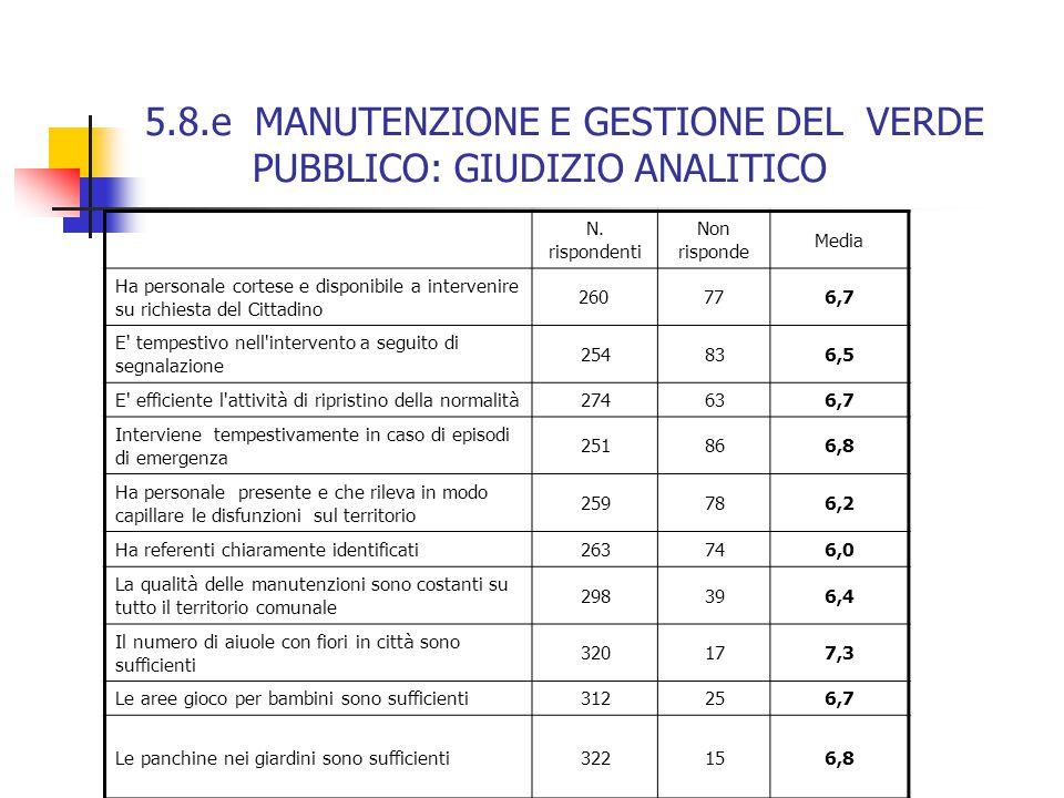 5.8.e MANUTENZIONE E GESTIONE DEL VERDE PUBBLICO: GIUDIZIO ANALITICO N.