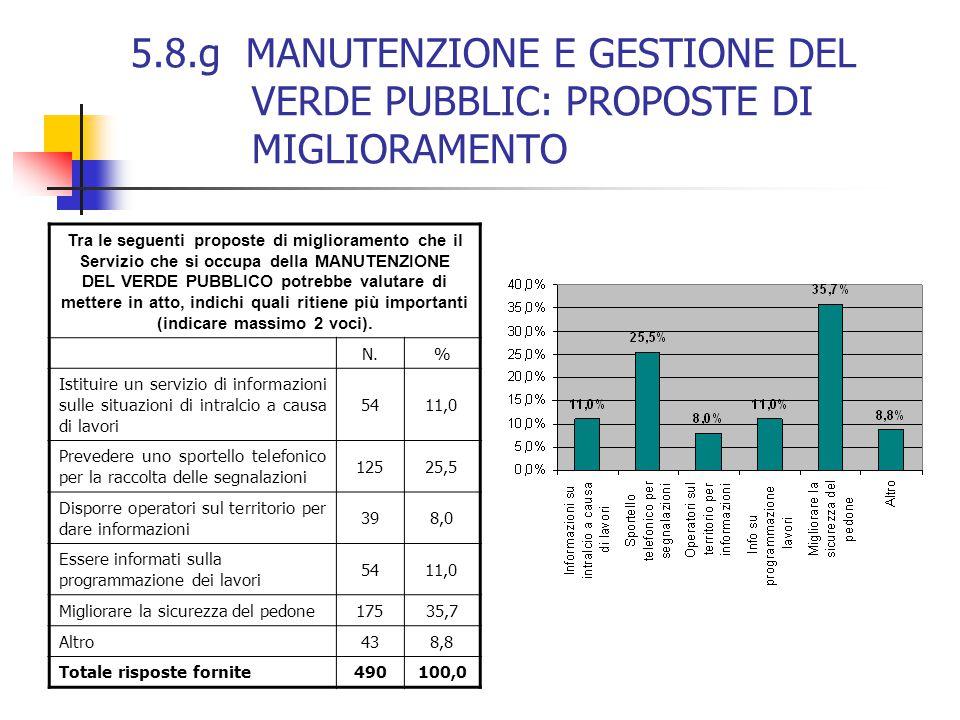 5.8.g MANUTENZIONE E GESTIONE DEL VERDE PUBBLIC: PROPOSTE DI MIGLIORAMENTO Tra le seguenti proposte di miglioramento che il Servizio che si occupa del