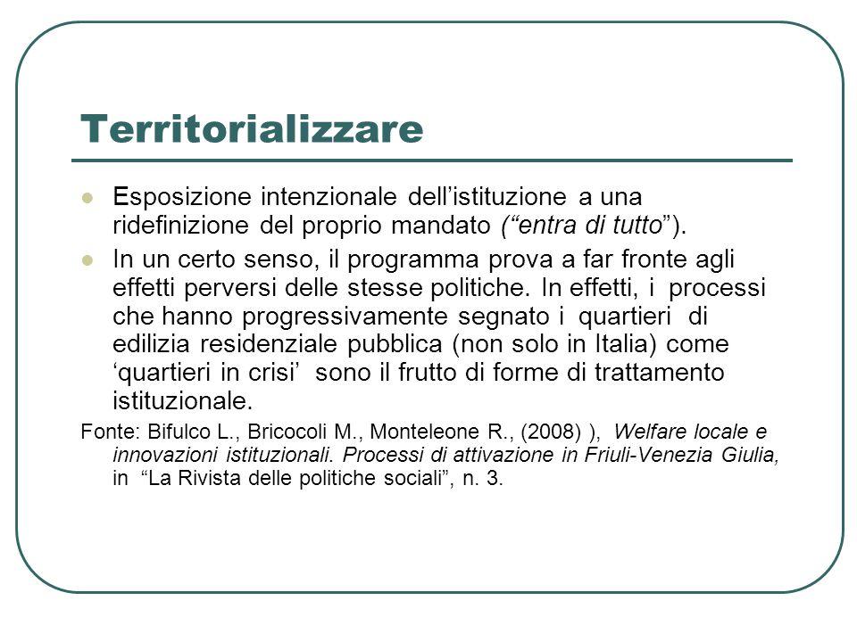 Territorializzare Esposizione intenzionale dell'istituzione a una ridefinizione del proprio mandato ( entra di tutto ).