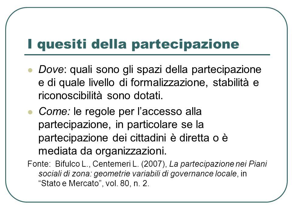 I quesiti della partecipazione Dove: quali sono gli spazi della partecipazione e di quale livello di formalizzazione, stabilità e riconoscibilità sono dotati.