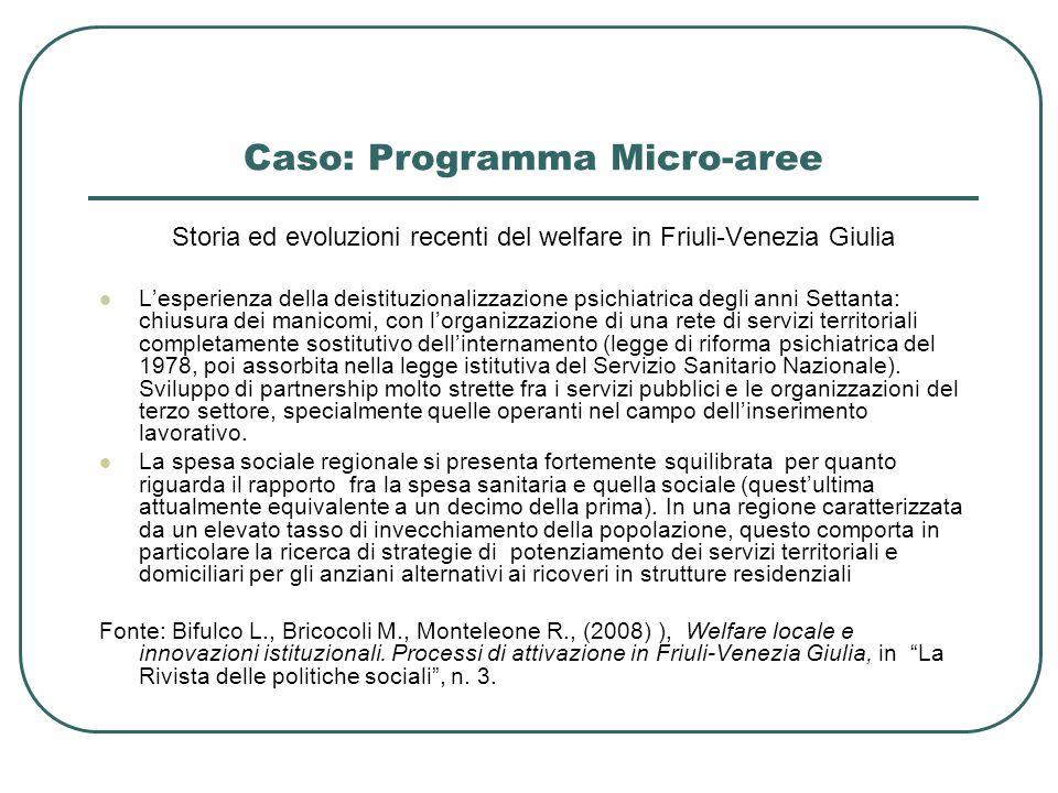 Programma Micro-aree Il programma Habitat-Micro-aree, salute e sviluppo di comunità nasce da una sperimentazione che muove i suoi primi passi nel 1998 a Trieste a partire da un progetto precedente denominato Habitat .