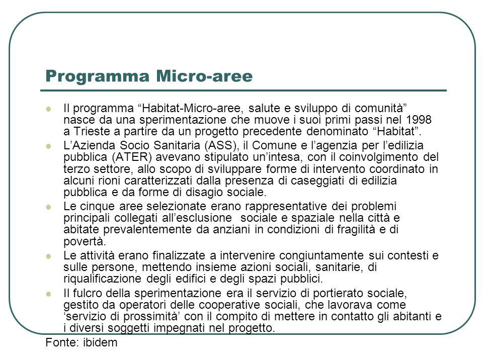 Programma Micro-aree Nel 2005 l'ASS, il Comune e l'ATER varano il programma Habitat- micro-aree, salute e sviluppo della comunità che sviluppa e rafforza l'iniziale progetto Habitat.