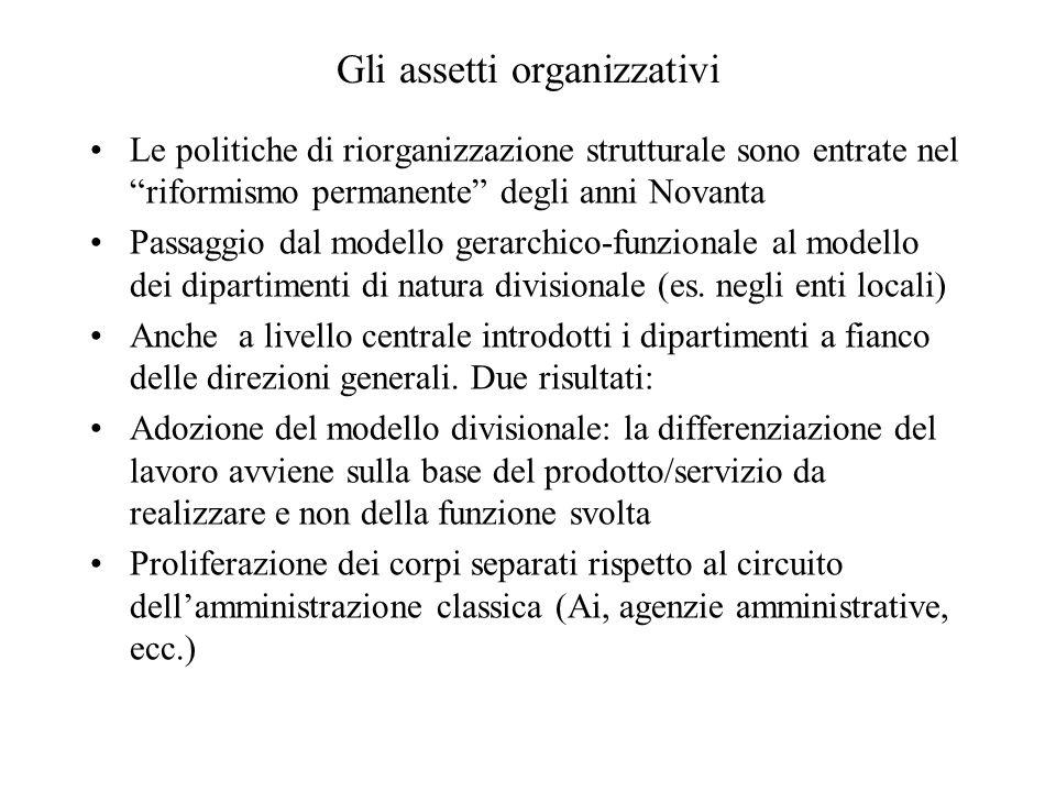 Gli assetti organizzativi Le politiche di riorganizzazione strutturale sono entrate nel riformismo permanente degli anni Novanta Passaggio dal modello gerarchico-funzionale al modello dei dipartimenti di natura divisionale (es.