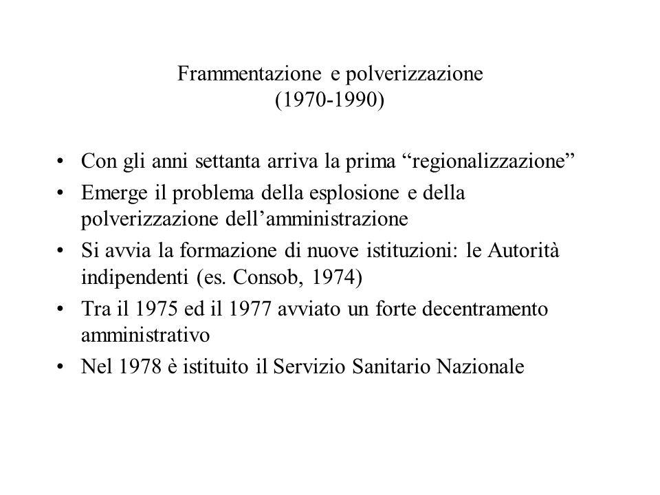 Frammentazione e polverizzazione (1970-1990) Con gli anni settanta arriva la prima regionalizzazione Emerge il problema della esplosione e della polverizzazione dell'amministrazione Si avvia la formazione di nuove istituzioni: le Autorità indipendenti (es.