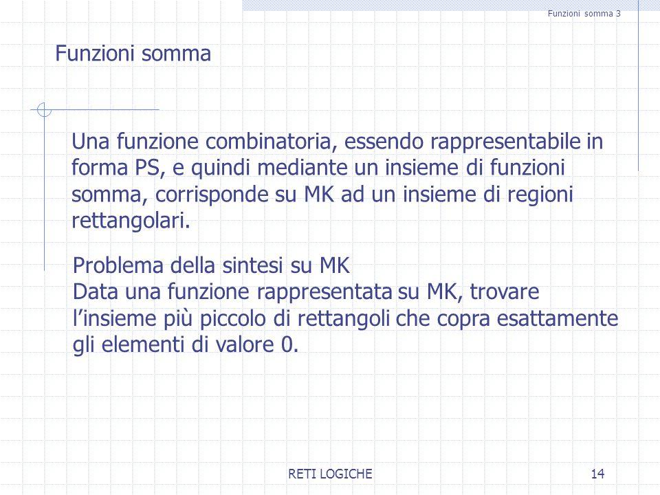 RETI LOGICHE14 Funzioni somma 3 Funzioni somma Una funzione combinatoria, essendo rappresentabile in forma PS, e quindi mediante un insieme di funzion