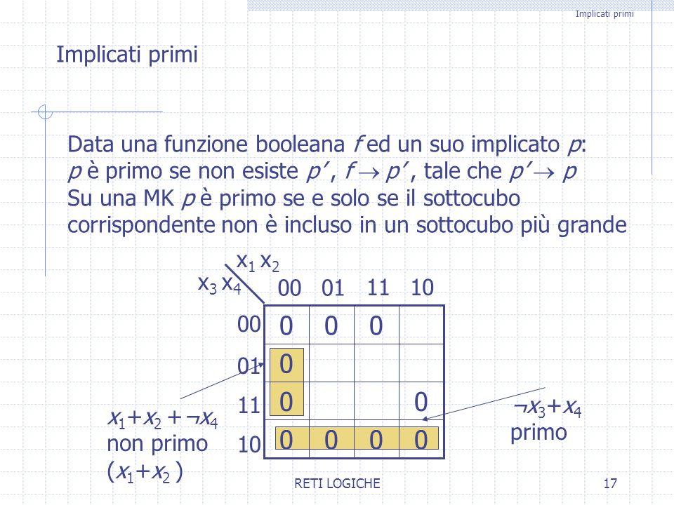 RETI LOGICHE17 0 0 00 Implicati primi Data una funzione booleana f ed un suo implicato p: p è primo se non esiste p', f  p', tale che p'  p Su una