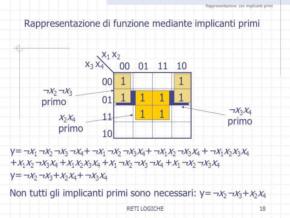 RETI LOGICHE18 Rappresentazione con implicanti primi Rappresentazione di funzione mediante implicanti primi 0100 x 3 x 4 1011 01 10 11 ¬x 2 ¬x 3 primo