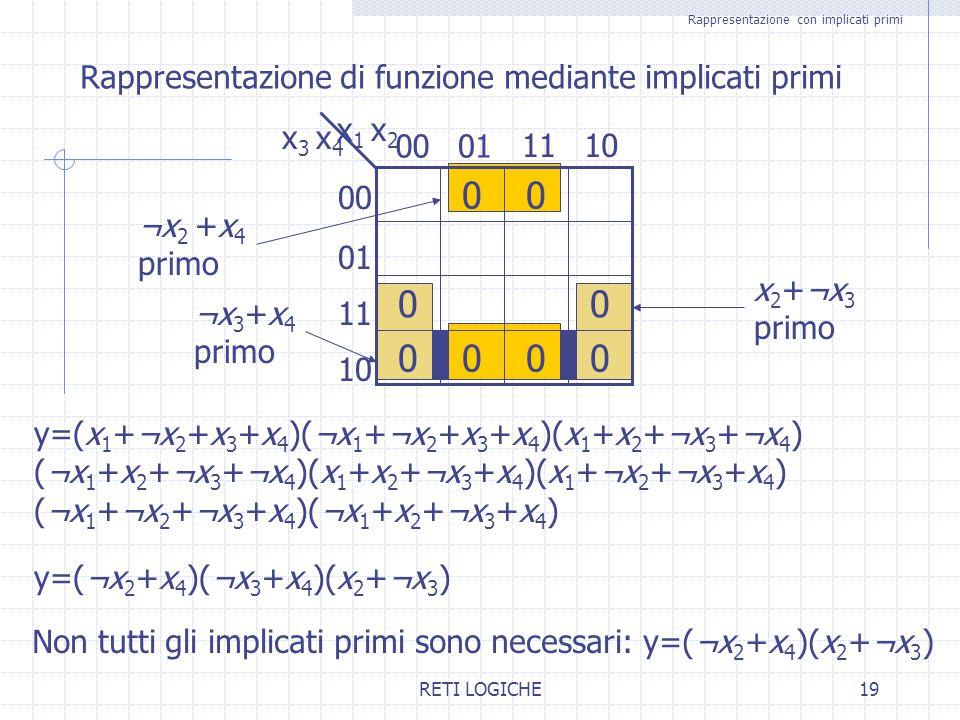 RETI LOGICHE19 Rappresentazione con implicati primi Rappresentazione di funzione mediante implicati primi 0100 x 3 x 4 1011 01 10 11 ¬x 2 +x 4 primo x