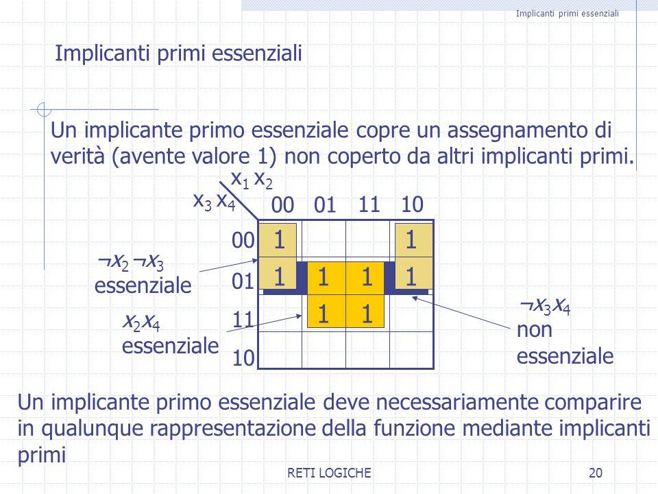RETI LOGICHE20 Implicanti primi essenziali Un implicante primo essenziale deve necessariamente comparire in qualunque rappresentazione della funzione
