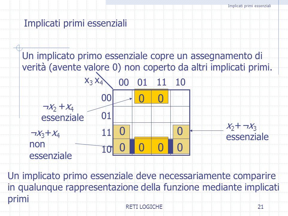 RETI LOGICHE21 11 0 0 Implicati primi essenziali Un implicato primo essenziale deve necessariamente comparire in qualunque rappresentazione della funz