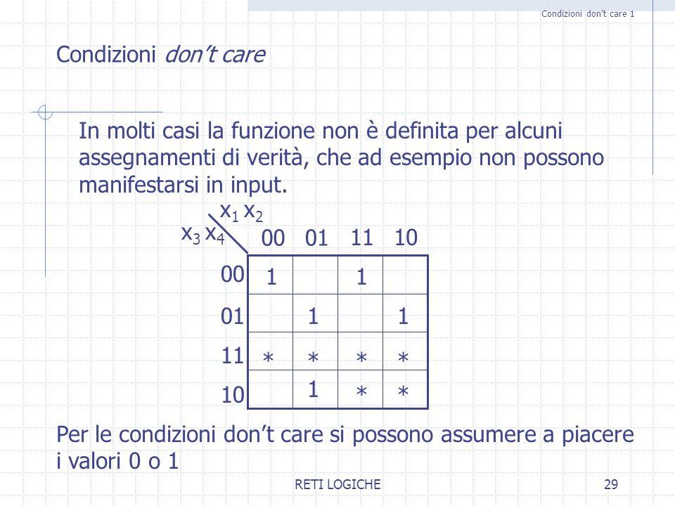 RETI LOGICHE29 Condizioni don't care 1 Condizioni don't care In molti casi la funzione non è definita per alcuni assegnamenti di verità, che ad esempi