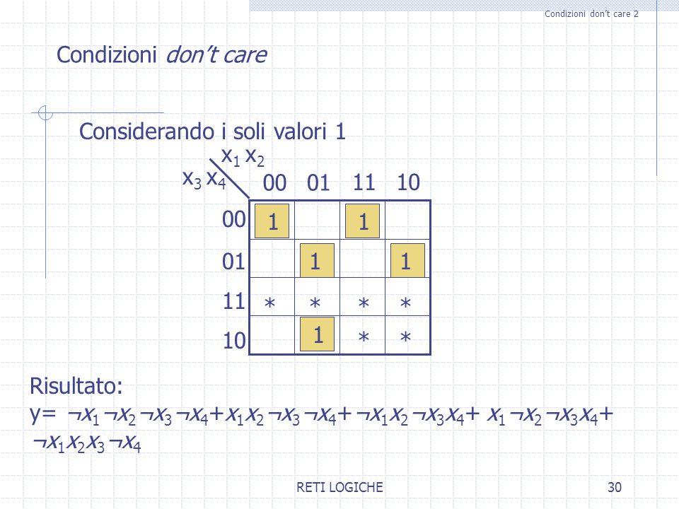 RETI LOGICHE30 Condizioni don't care 2 Condizioni don't care Considerando i soli valori 1 0100 x 3 x 4 1011 01 10 11 x 1 x 2 11 1 1 1 **** ** Risultat