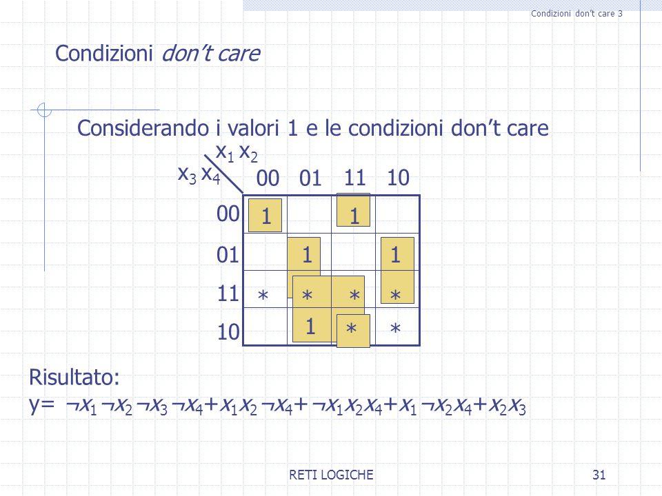 RETI LOGICHE31 Condizioni don't care 3 Condizioni don't care Considerando i valori 1 e le condizioni don't care 0100 x 3 x 4 1011 01 10 11 x 1 x 2 11