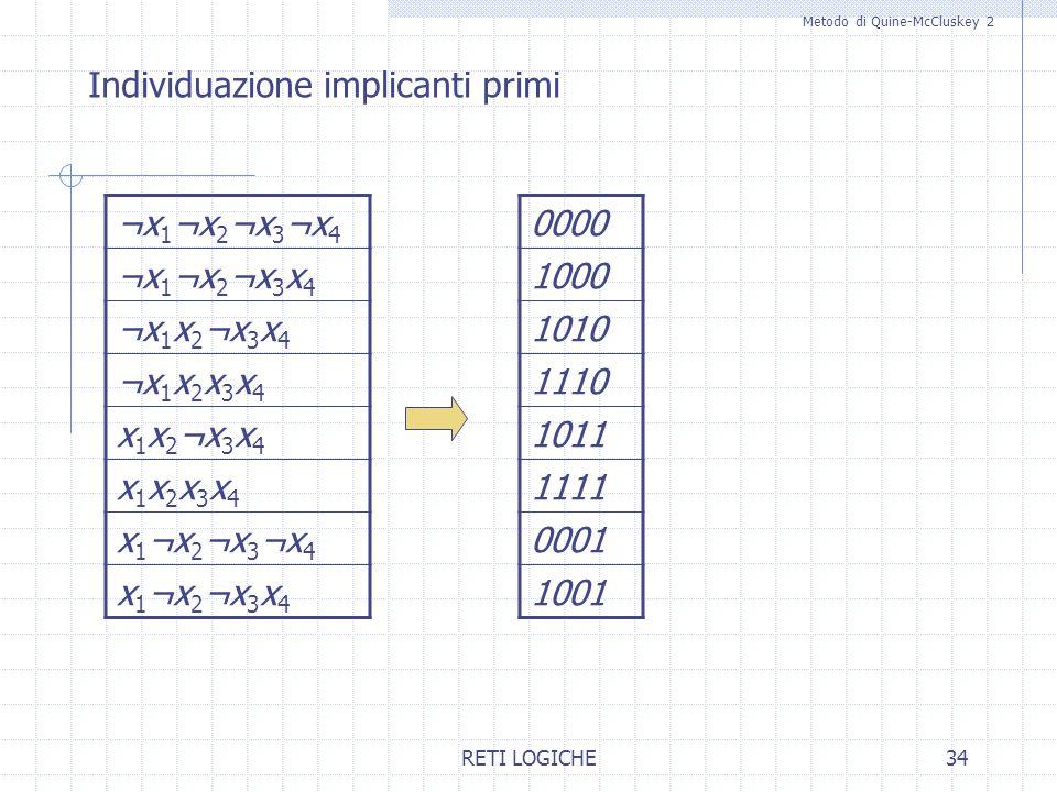RETI LOGICHE34 Metodo di Quine-McCluskey 2 Individuazione implicanti primi ¬x 1 ¬x 2 ¬x 3 ¬x 4 ¬x 1 ¬x 2 ¬x 3 x 4 ¬x 1 x 2 ¬x 3 x 4 ¬x 1 x 2 x 3 x 4 x