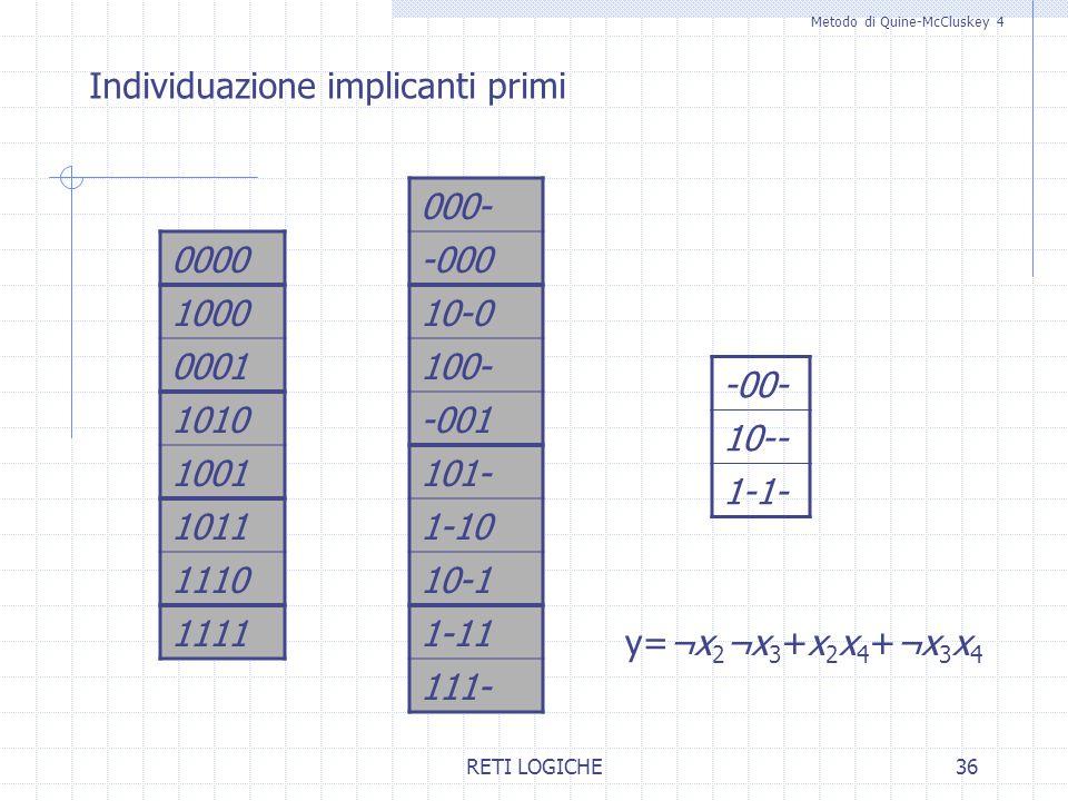 RETI LOGICHE36 Metodo di Quine-McCluskey 4 Individuazione implicanti primi -00- 10-- 1-1- y=¬x 2 ¬x 3 +x 2 x 4 +¬x 3 x 4 0000 1000 0001 1010 1001 1011