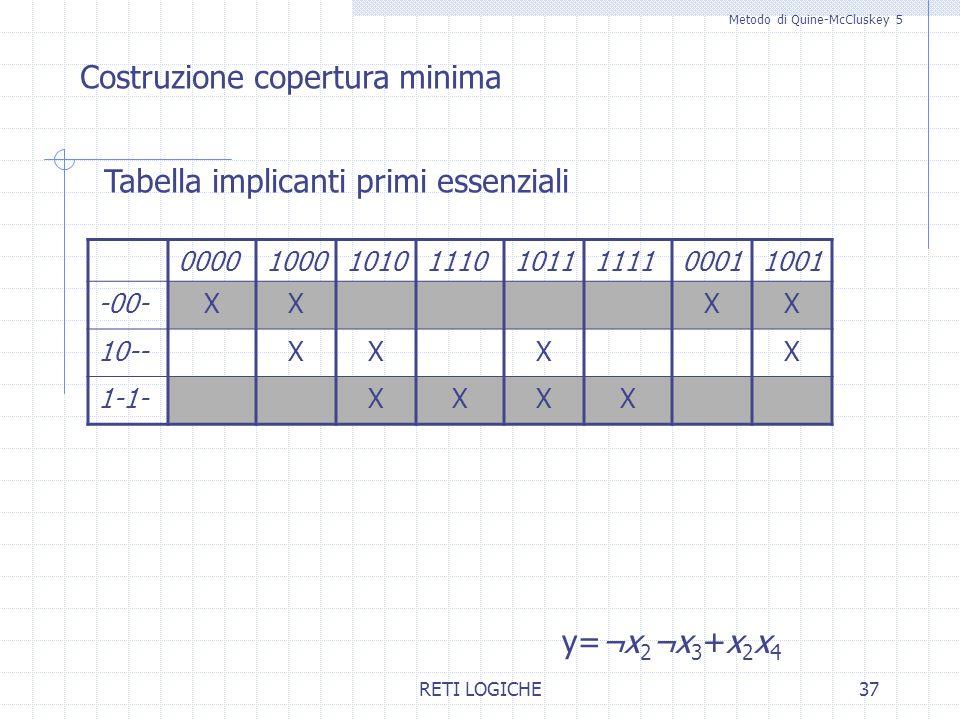 RETI LOGICHE37 Metodo di Quine-McCluskey 5 Costruzione copertura minima y=¬x 2 ¬x 3 +x 2 x 4 00001000101011101011111100011001 -00-XXXX 10--XXXX 1-1-XX