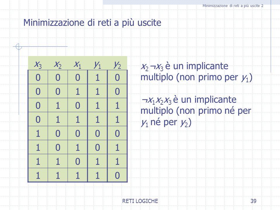 RETI LOGICHE39 Minimizzazione di reti a più uscite 2 Minimizzazione di reti a più uscite x3x3 x2x2 x1x1 y1y1 y2y2 00010 00110 01011 01111 10000 10101