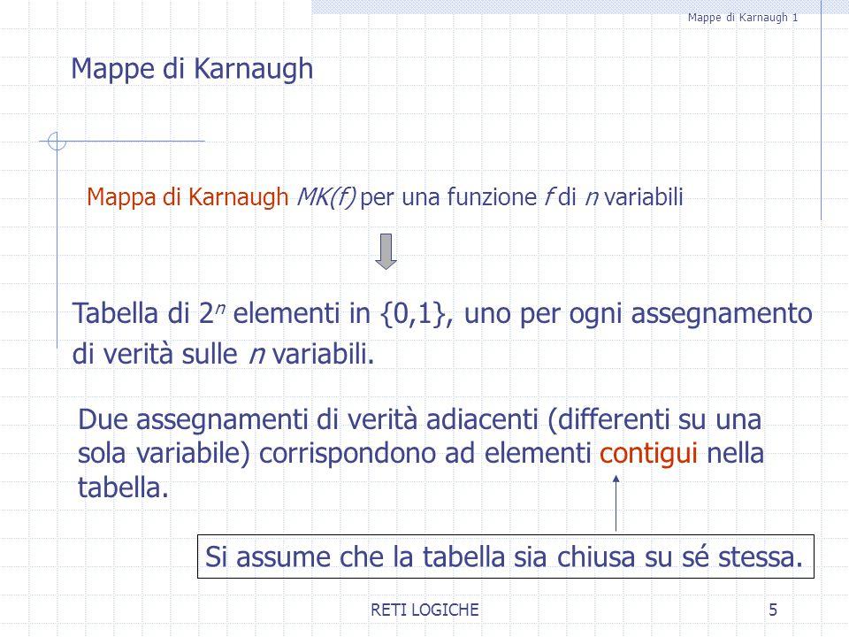 RETI LOGICHE5 Mappe di Karnaugh 1 Mappa di Karnaugh MK(f) per una funzione f di n variabili Mappe di Karnaugh Tabella di 2 n elementi in {0,1}, uno pe