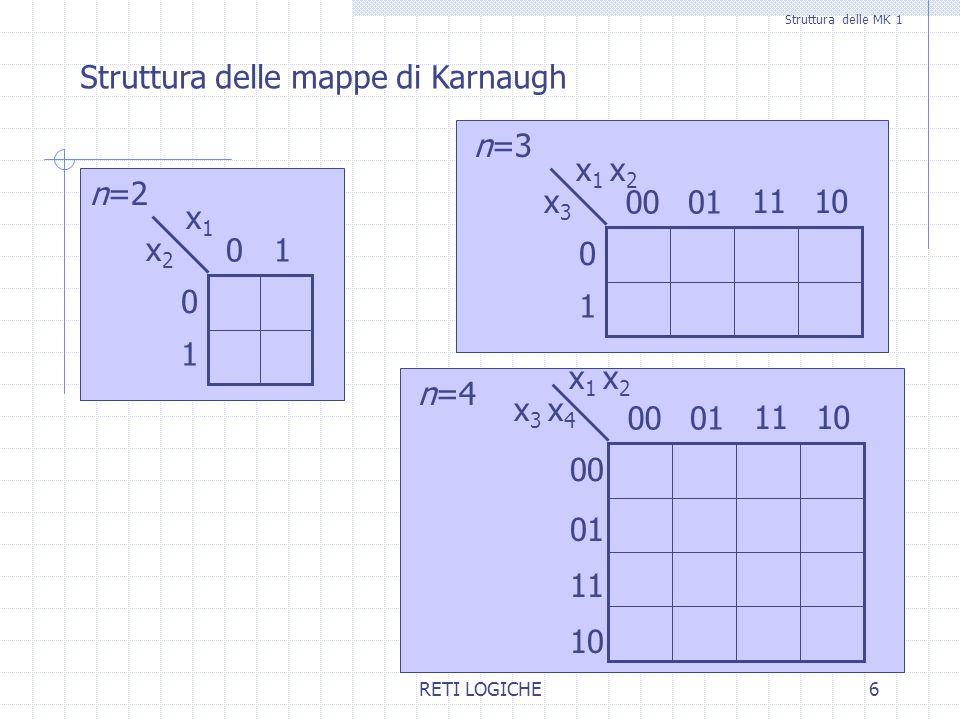 RETI LOGICHE7 Struttura delle MK 2 Struttura delle mappe di Karnaugh 0100 x 1 x 2 x 3 x 4 n=5 1011 01 10 11 0100 x 1 x 2 x 3 x 4 1011 01 10 11 x 5 =0x 5 =1 Una MK di n variabili è composta da due MK di n-1 variabili