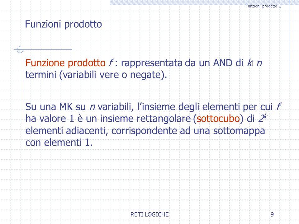 RETI LOGICHE9 Funzioni prodotto 1 Funzioni prodotto Funzione prodotto f : rappresentata da un AND di k  n termini (variabili vere o negate). Su una M