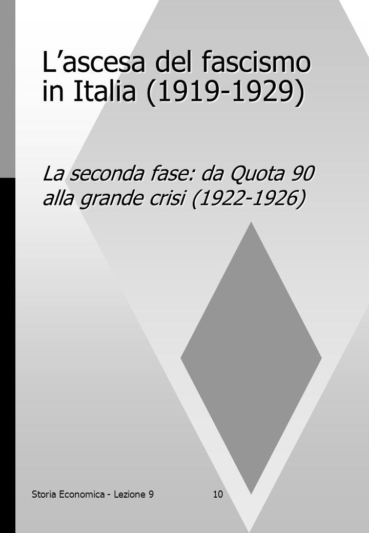 Storia Economica - Lezione 910 L'ascesa del fascismo in Italia (1919-1929) La seconda fase: da Quota 90 alla grande crisi (1922-1926)