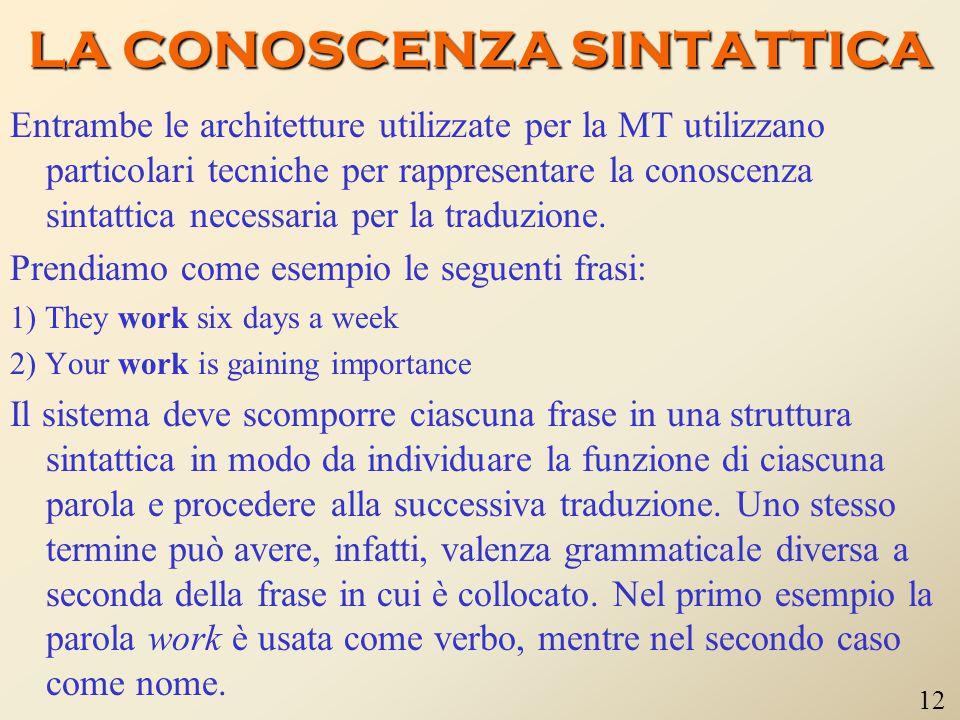 Architetture Linguistic Knowledge Le architetture LK richiedono una grammatica dettagliata sia del linguaggio sorgente che del linguaggio obiettivo. I