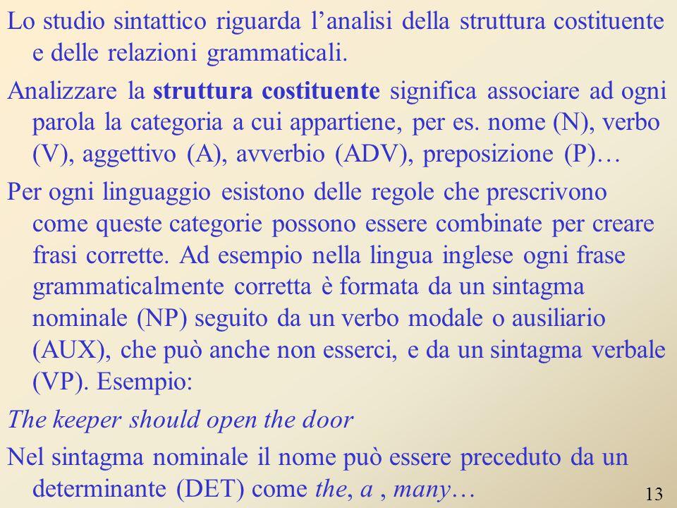 LA CONOSCENZA SINTATTICA Entrambe le architetture utilizzate per la MT utilizzano particolari tecniche per rappresentare la conoscenza sintattica nece