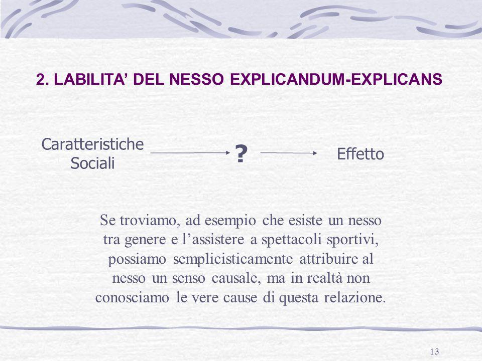 13 2. LABILITA' DEL NESSO EXPLICANDUM-EXPLICANS Caratteristiche Sociali Effetto .