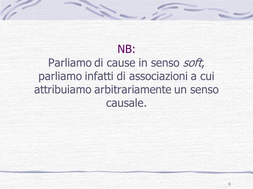 9 NB: Parliamo di cause in senso soft, parliamo infatti di associazioni a cui attribuiamo arbitrariamente un senso causale.