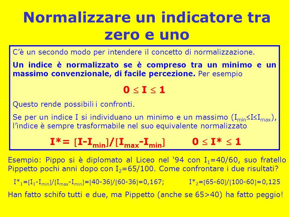 Normalizzare un indicatore tra zero e uno C'è un secondo modo per intendere il concetto di normalizzazione.