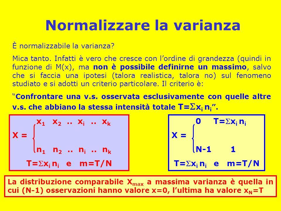 Normalizzare la varianza È normalizzabile la varianza.