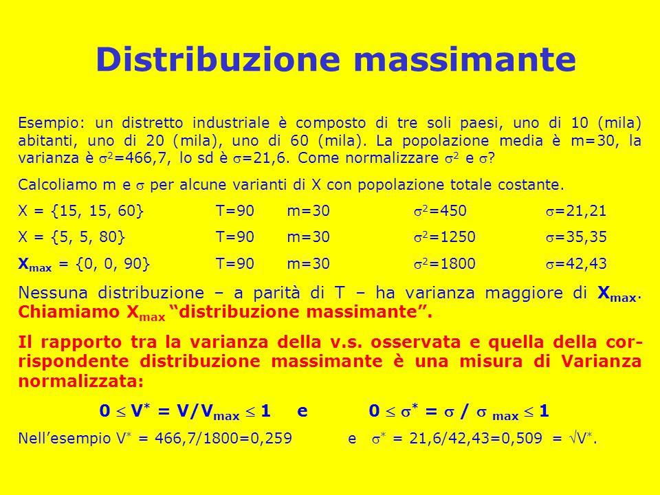 Distribuzione massimante Esempio: un distretto industriale è composto di tre soli paesi, uno di 10 (mila) abitanti, uno di 20 (mila), uno di 60 (mila).