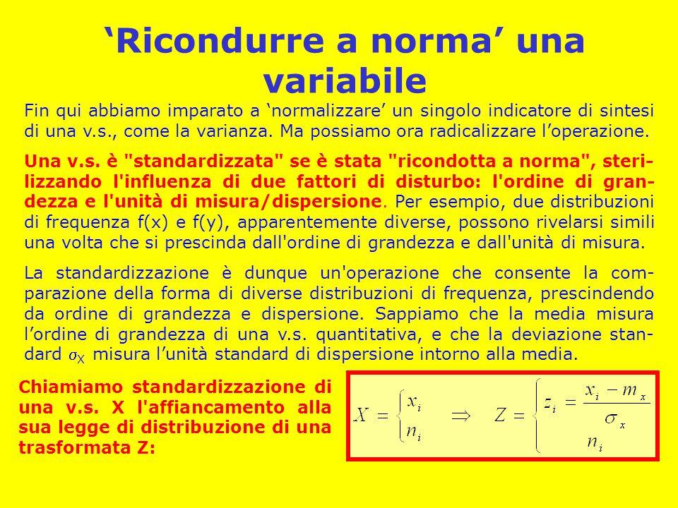 'Ricondurre a norma' una variabile Fin qui abbiamo imparato a 'normalizzare' un singolo indicatore di sintesi di una v.s., come la varianza.