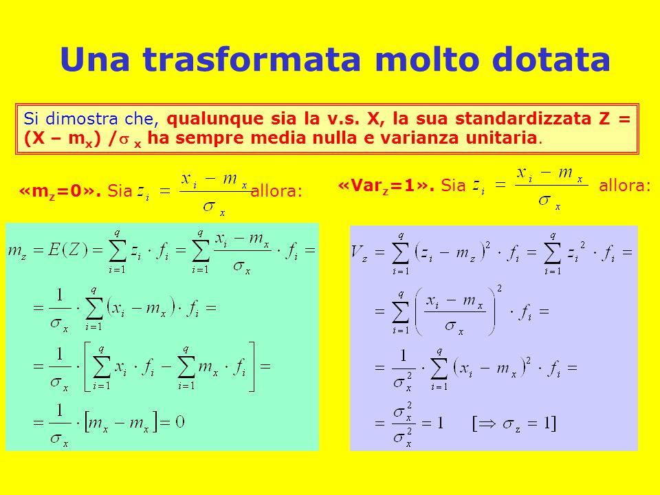 Una trasformata molto dotata «m z =0». Sia allora: «Var z =1».