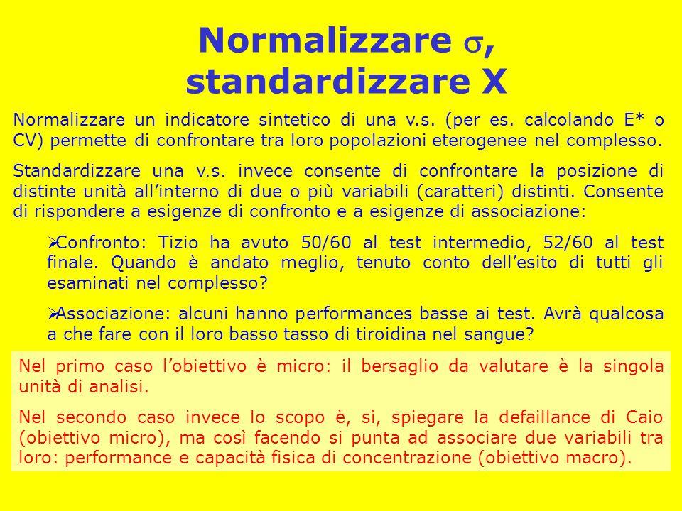 Normalizzare , standardizzare X Normalizzare un indicatore sintetico di una v.s.