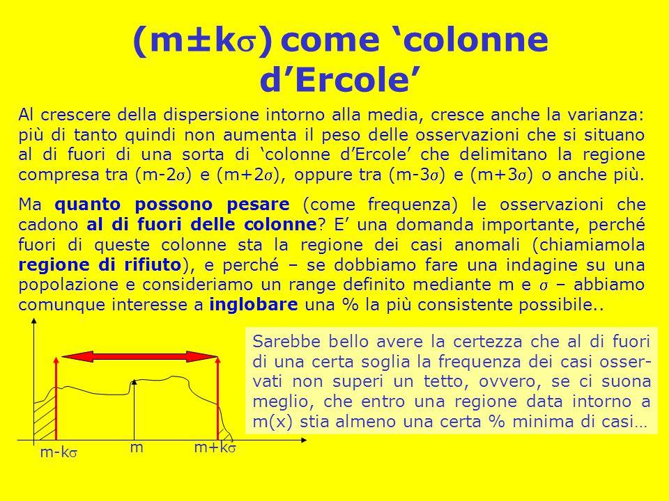 (m±k) come 'colonne d'Ercole' Al crescere della dispersione intorno alla media, cresce anche la varianza: più di tanto quindi non aumenta il peso delle osservazioni che si situano al di fuori di una sorta di 'colonne d'Ercole' che delimitano la regione compresa tra (m-2) e (m+2), oppure tra (m-3) e (m+3) o anche più.