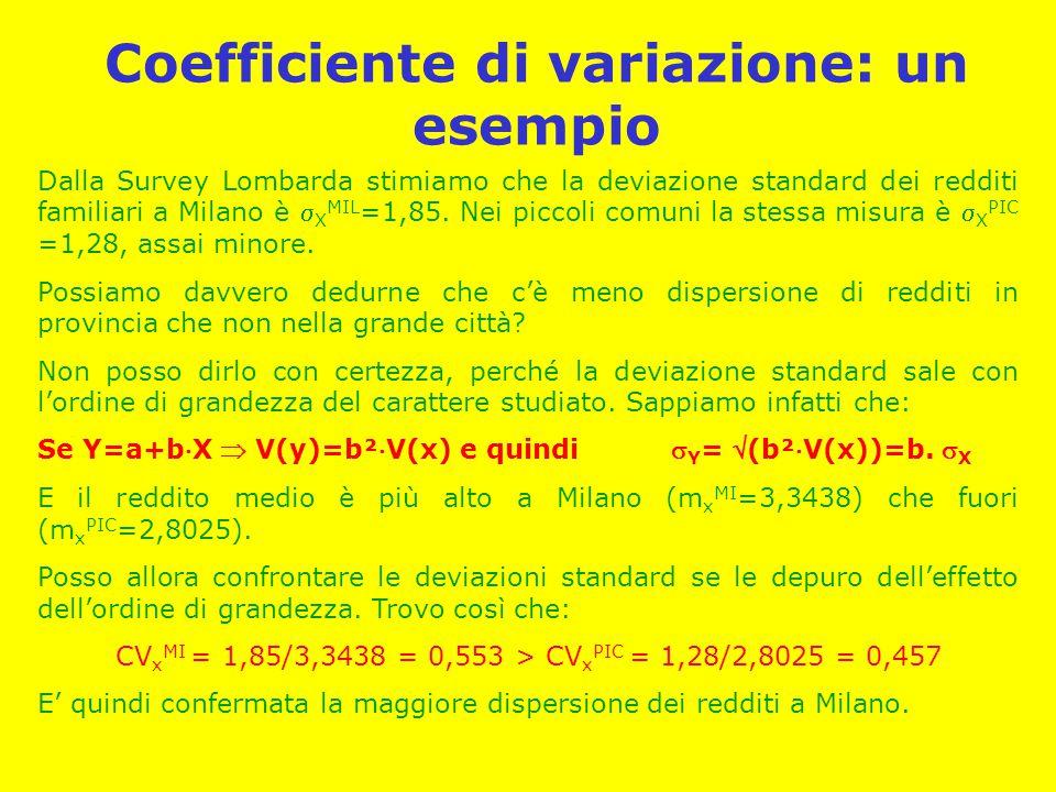 Coefficiente di variazione: un esempio Dalla Survey Lombarda stimiamo che la deviazione standard dei redditi familiari a Milano è  X MIL =1,85.