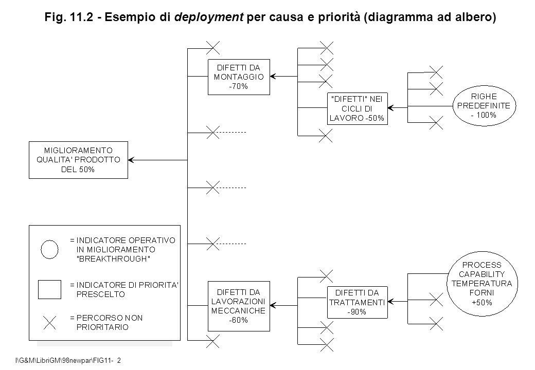 I\G&M\LibriGM\98newpar\FIG11- 3 Fig.