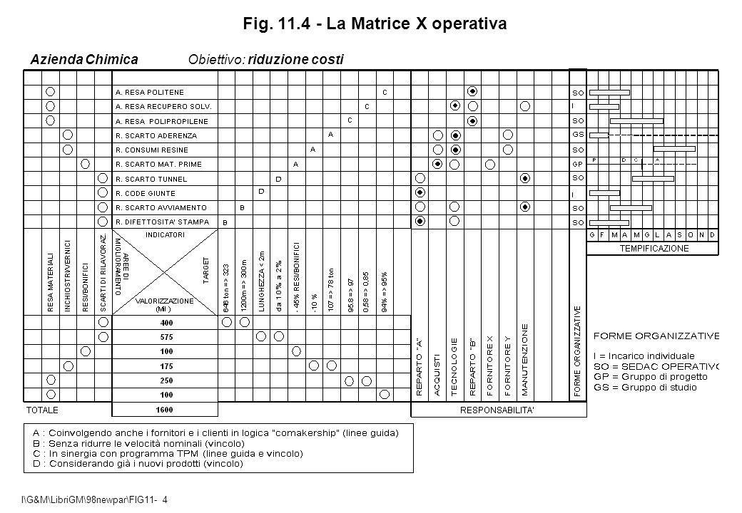 I\G&M\LibriGM\98newpar\FIG11- 4 Fig.