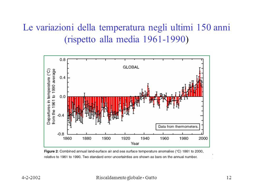 4-2-2002Riscaldamento globale - Gatto12 Le variazioni della temperatura negli ultimi 150 anni (rispetto alla media 1961-1990)