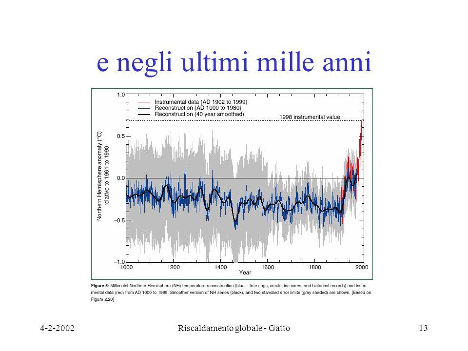 4-2-2002Riscaldamento globale - Gatto13 e negli ultimi mille anni