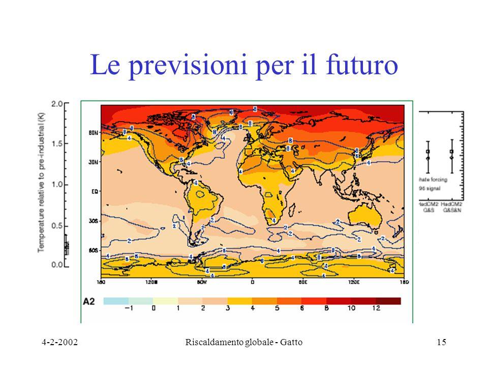 4-2-2002Riscaldamento globale - Gatto15 Le previsioni per il futuro