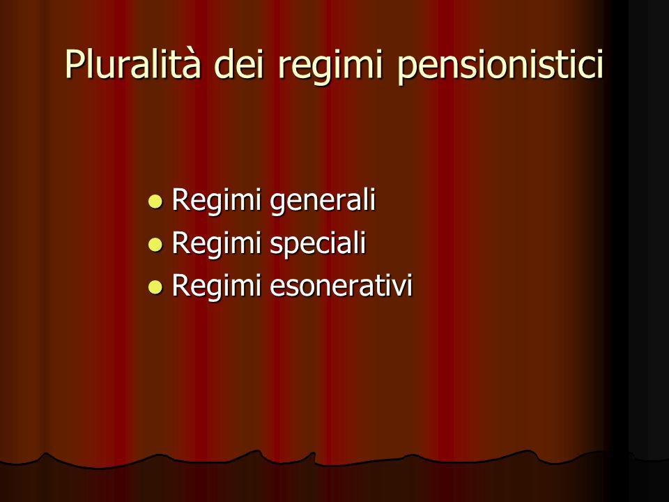 I costi di gestione La struttura di gestione La struttura di gestione Gli aspetti di solidarietà Gli aspetti di solidarietà Il minimo pensionistico Il