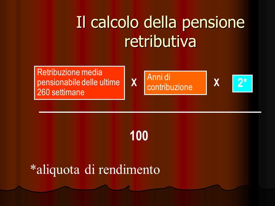 I requisiti nel pubblico (ante riforma 1995) Cumulabilità con tutto (lavoro dipendente pubblico/privato, lavoro autonomo)