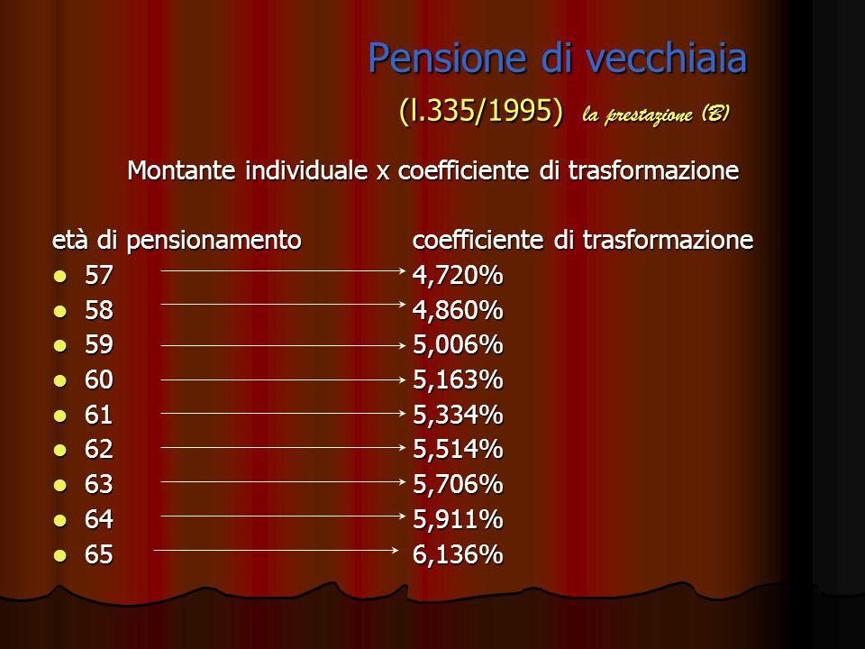 Tasso di capitalizzazione Il tasso annuo di capitalizzazione è dato dalla variazione media quinquennale del prodotto interno lordo (PIL) nominale, app