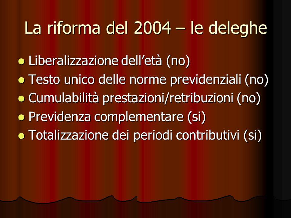 """La """"riforma"""" del 2004 Certificazione del diritto (immediata) Certificazione del diritto (immediata) Il """"superbonus"""" (immediata) Il """"superbonus"""" (immed"""